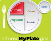 Make half your plate fruits and vegetables: TIPS to focus on fruits